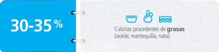 Nutrición Salud Seguros