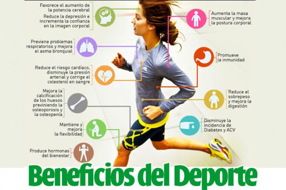 Beneficios del deporte en codvid 19